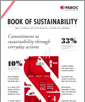 Paroc book of sustainability 2013